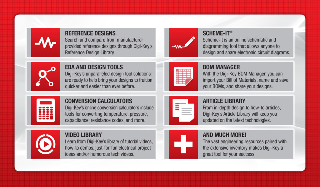 Digi-Key's collection of Free Online Resources is Tailored