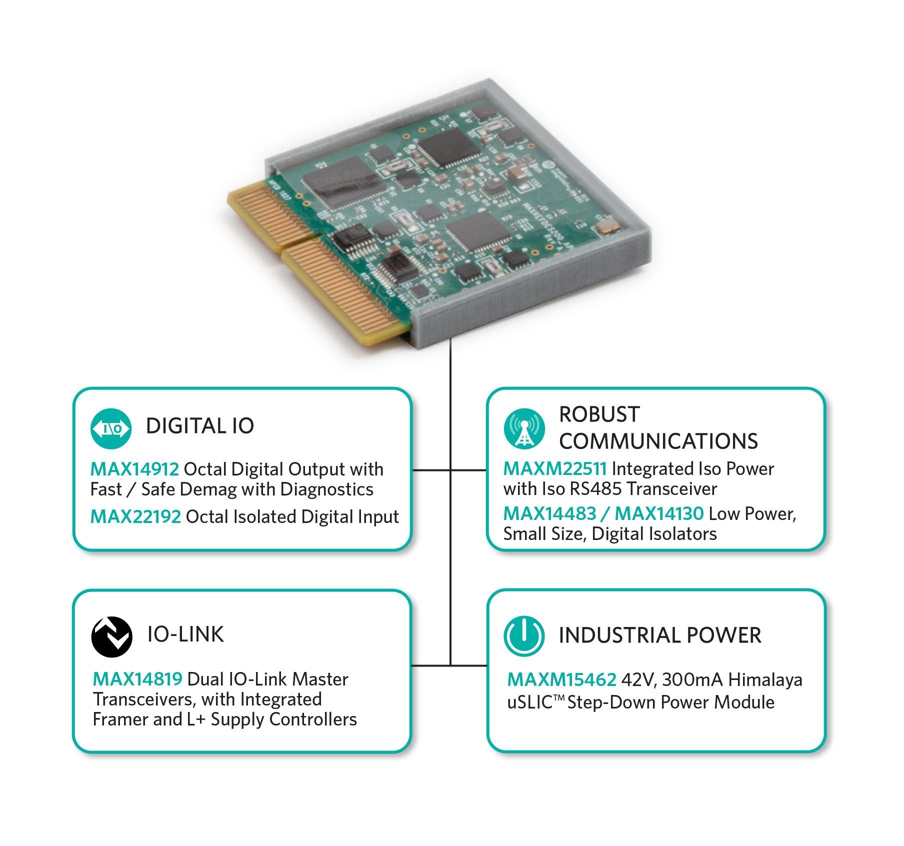 Maxims Go Io Drives Intelligence To The Digital Factory Edge Cie Block Diagram Flexible Rugged Open Source Reference Design Is Ideal For Industrial Automation Building And Robotics Applications