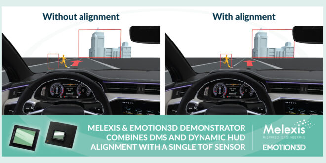 Melexis and emotion3D combine DMS and HUD dynamic object alignment in a single camera