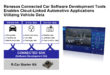 Renesas Electronics delivers R-Car-compatible Connected Car Software Development Tools for cloud service applications linked with Amazon Web Services using vehicle data